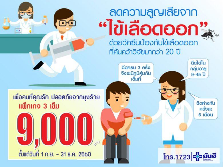 ฉีดวัคซีนป้องกันโรคไข้เลือดออก