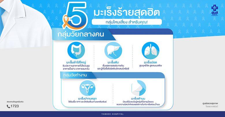 5 โรคมะเร็ง... ภัยร้ายที่ต้องระวัง! ของคนวัยทำงาน
