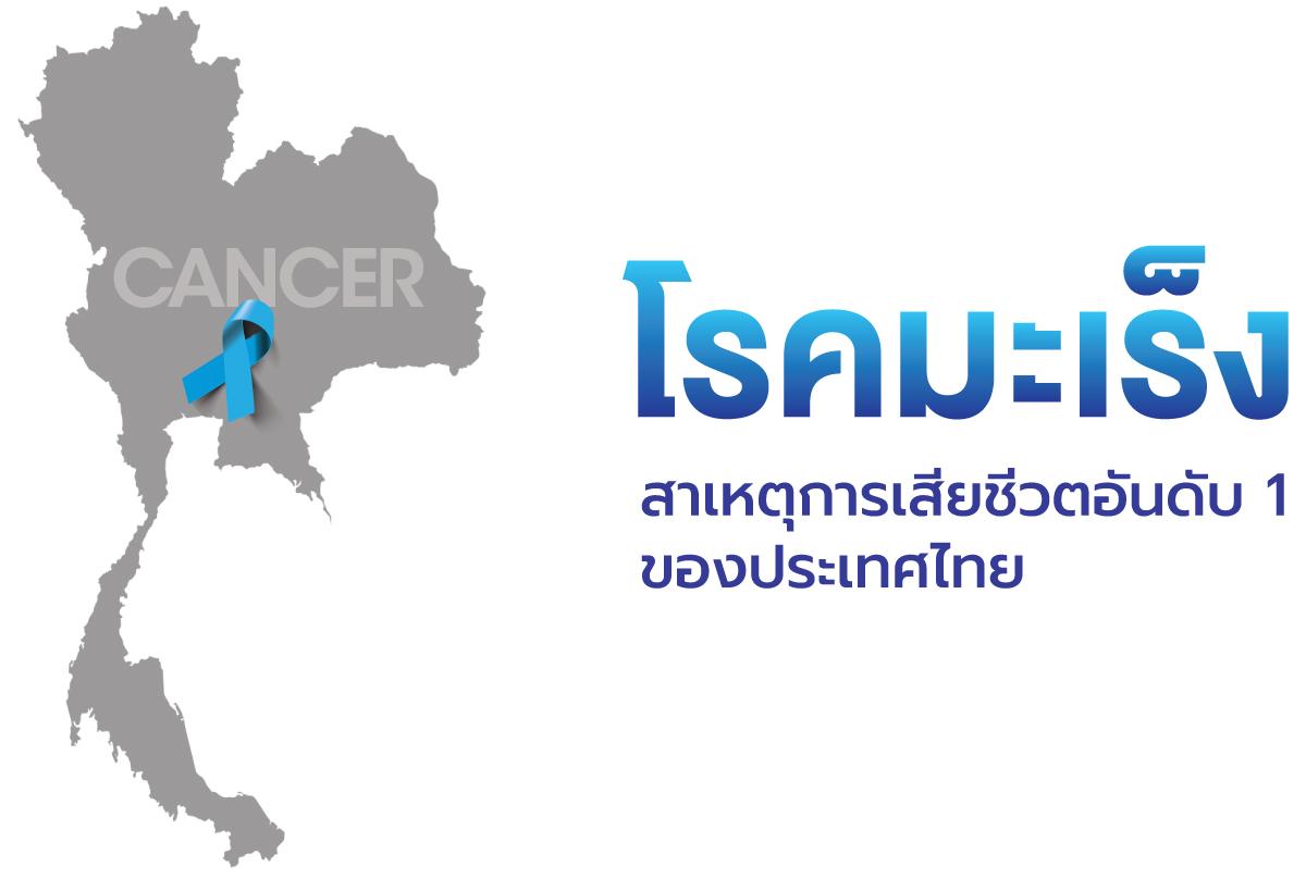 การตรวจคัดกรองโรคมะเร็ง